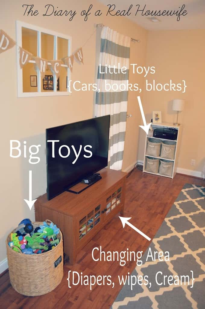 Organizing toys the diary of a real housewife for What size tv do i need for a 12x15 room