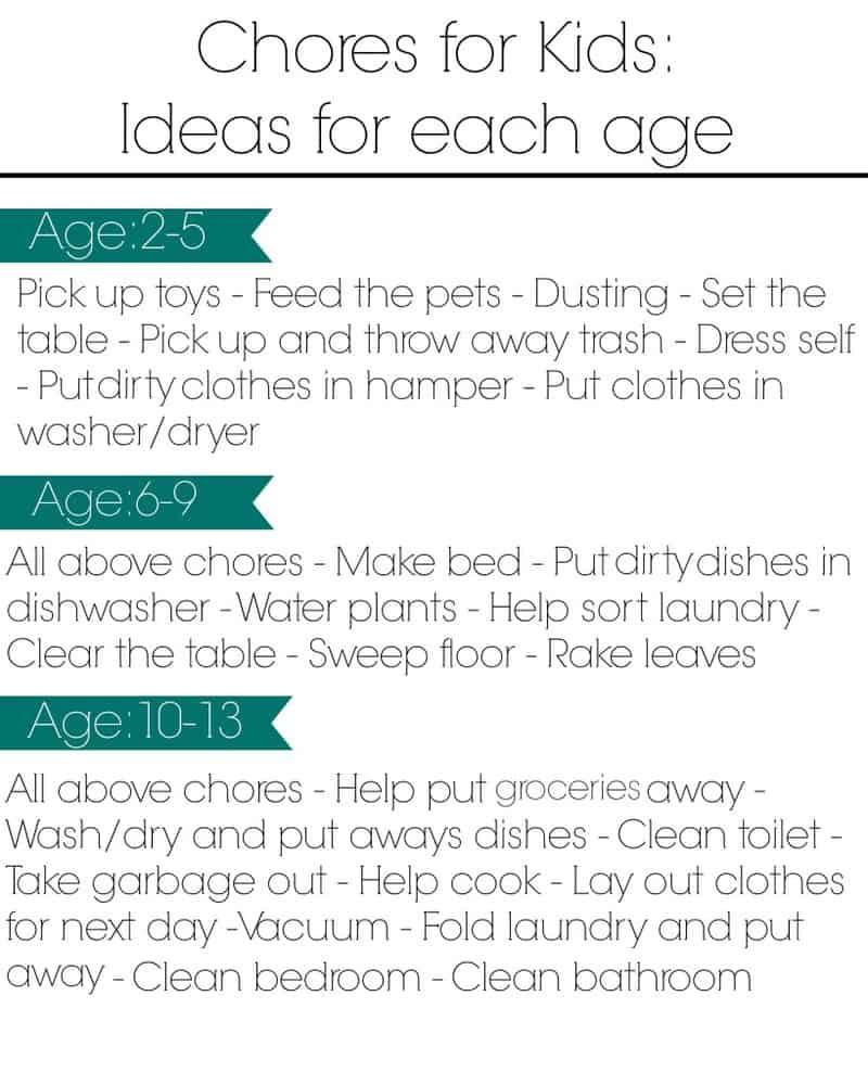 Chore Ideas
